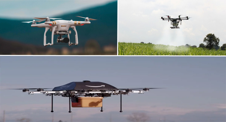 Function and Use of Drone Technology to Support Human Work